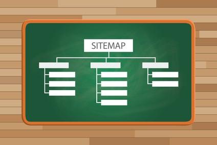 Sitemap sur un tableau de classe