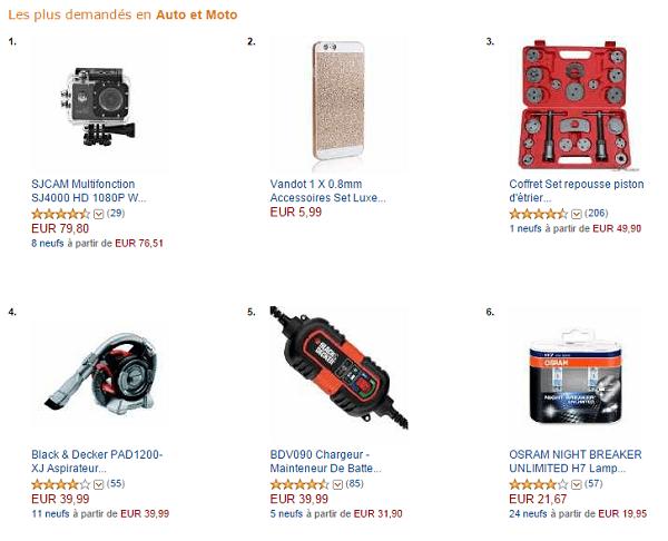 Articles-les-plus-demandés-catégories-auto-et-moto-sur-Amazon
