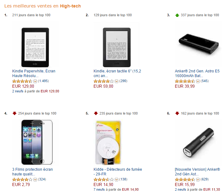 Meilleures-ventes-high-tech-sur-Amazon